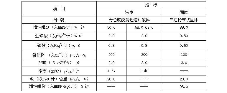 羥基乙叉二膦酸,羥基亞乙基二膦酸,HEDP,HEDPA,羥基亞乙基二膦酸 HEDP,阻垢劑HEDP,hedp固體,hedp廠家|化友水處理|0531-88686116