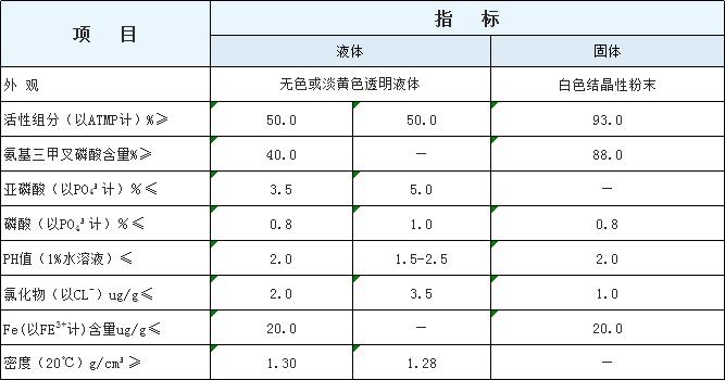 ATMP|ATMPA|氨基三甲叉膦酸|氨基三亚甲基膦酸 ATMP|缓蚀剂|阻垢缓蚀剂|化友水处理|0531-88686116